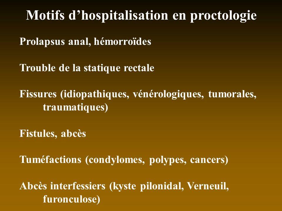 Motifs d'hospitalisation en proctologie