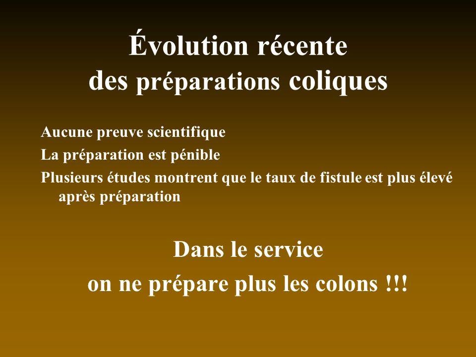 Évolution récente des préparations coliques