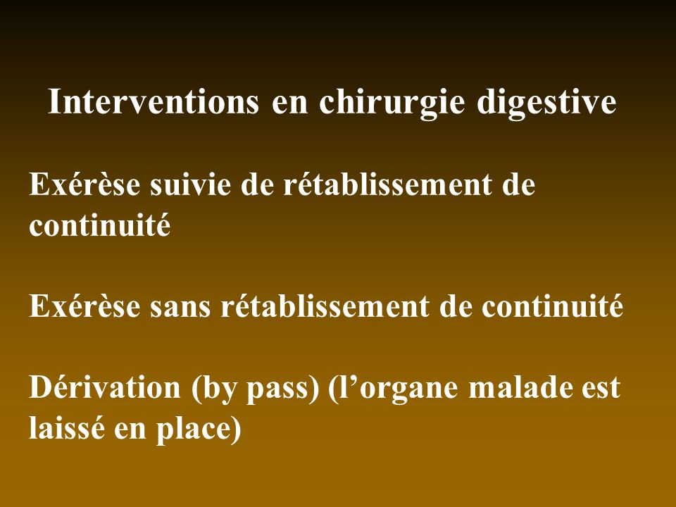 Interventions en chirurgie digestive