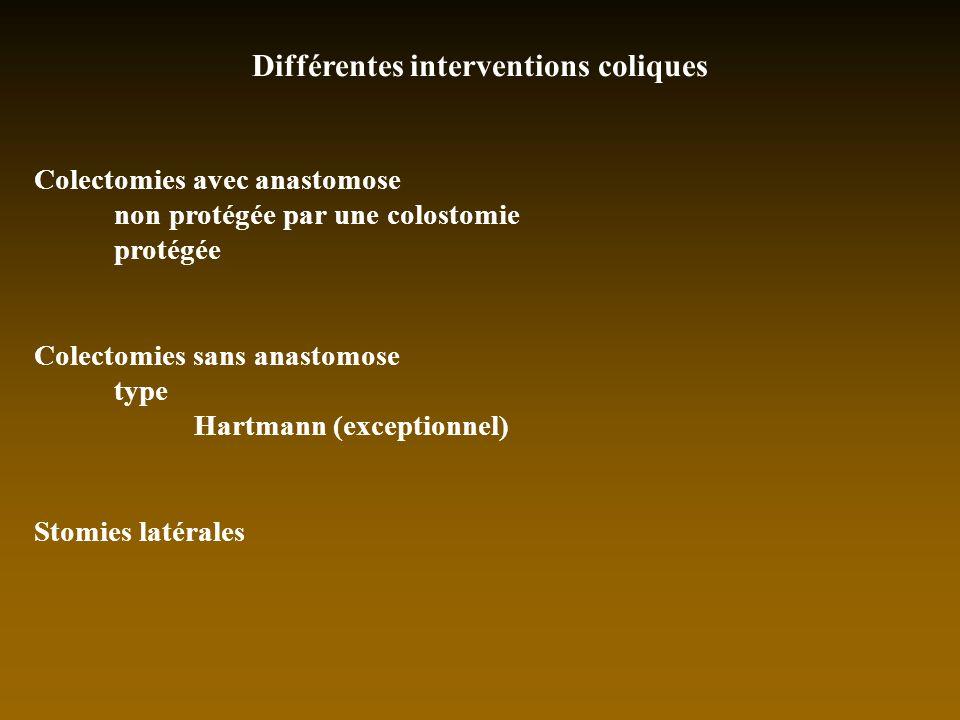 Différentes interventions coliques