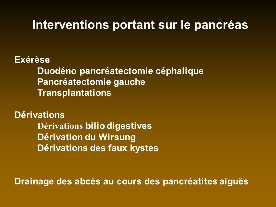 Interventions portant sur le pancréas
