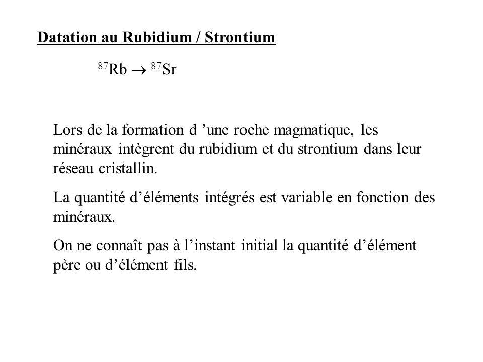 Datation au Rubidium / Strontium