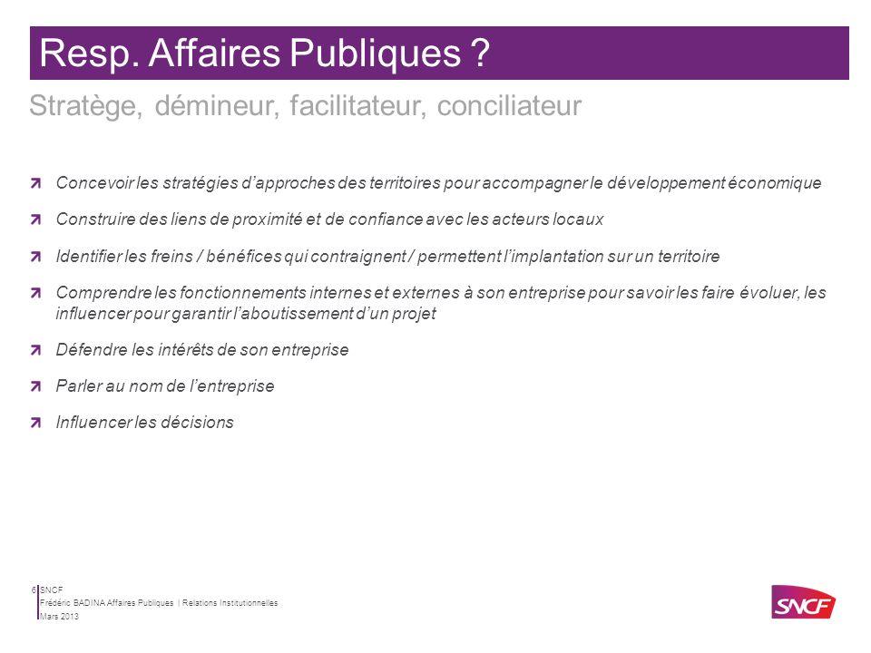 Resp. Affaires Publiques