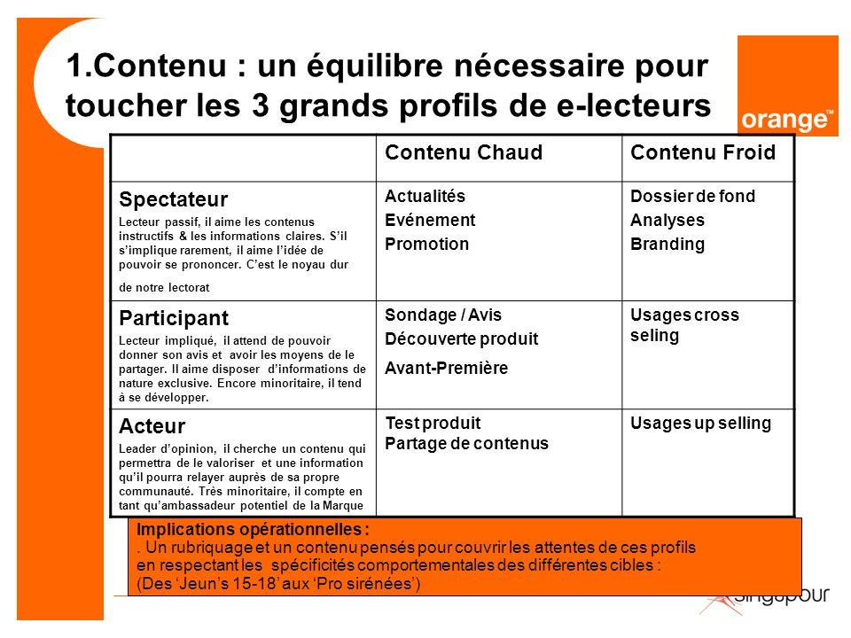 1.Contenu : un équilibre nécessaire pour toucher les 3 grands profils de e-lecteurs