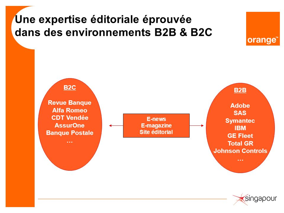 Une expertise éditoriale éprouvée dans des environnements B2B & B2C
