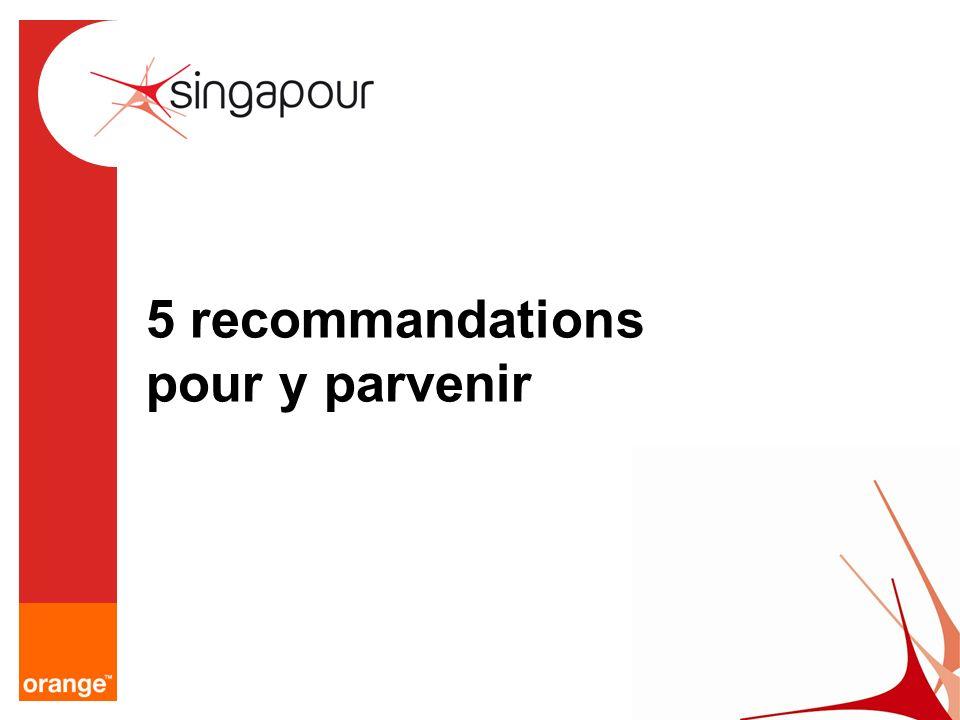 5 recommandations pour y parvenir