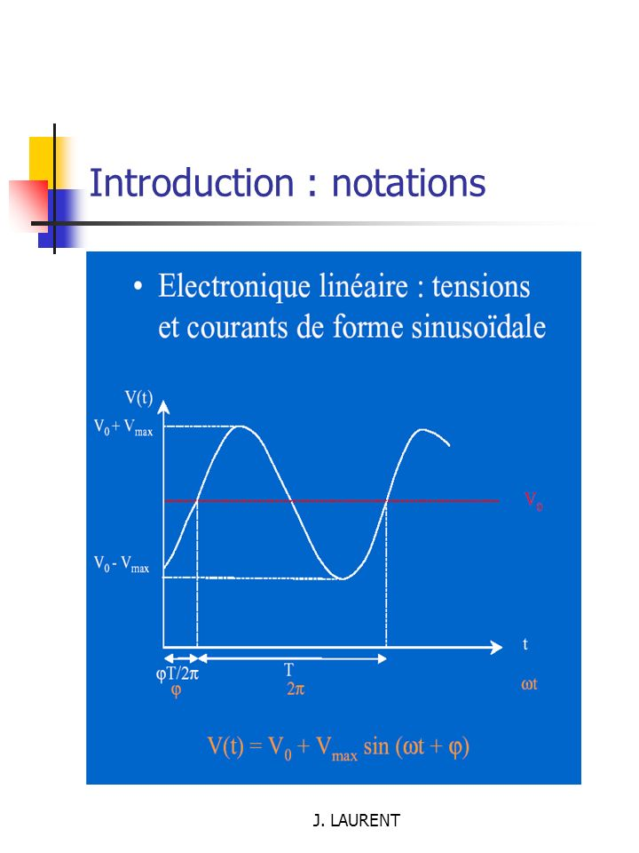 Introduction : notations