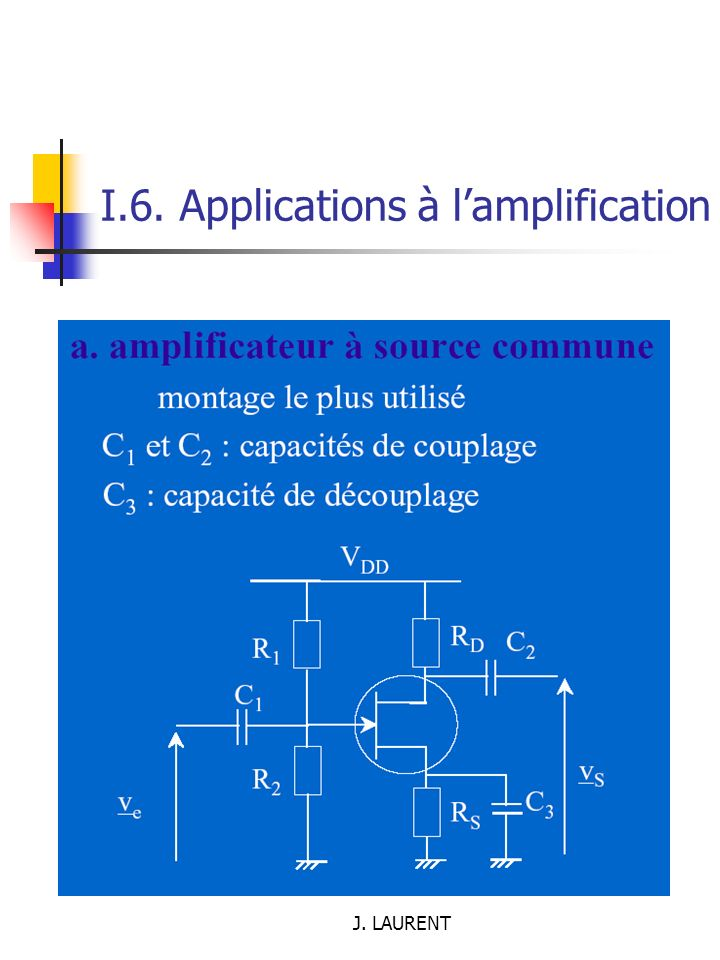 I.6. Applications à l'amplification