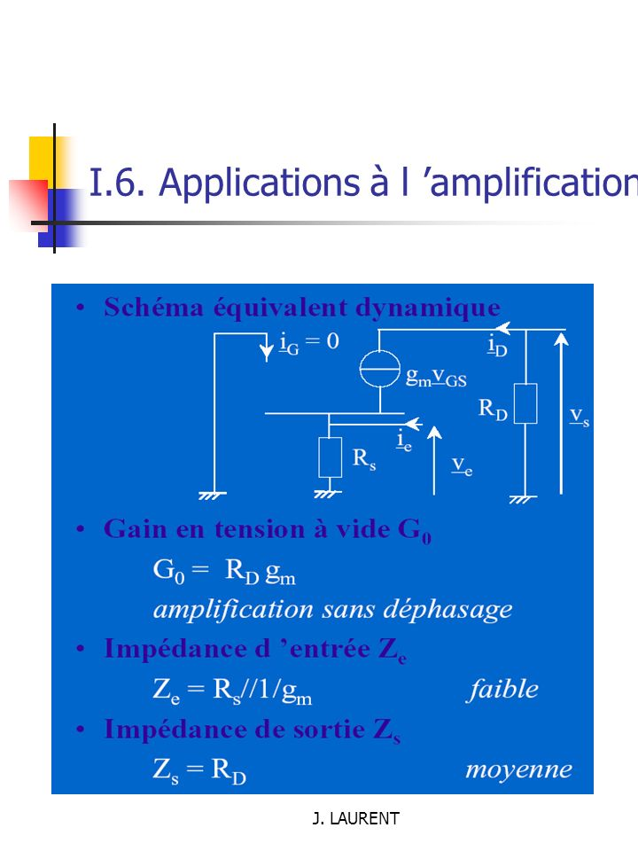 I.6. Applications à l 'amplification