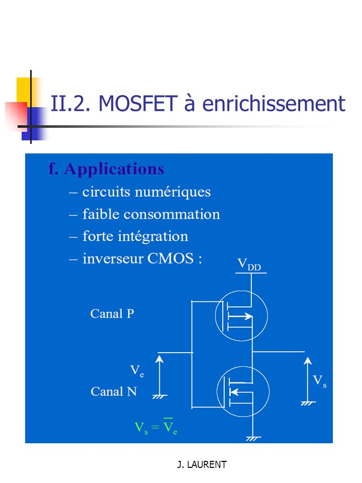 II.2. MOSFET à enrichissement