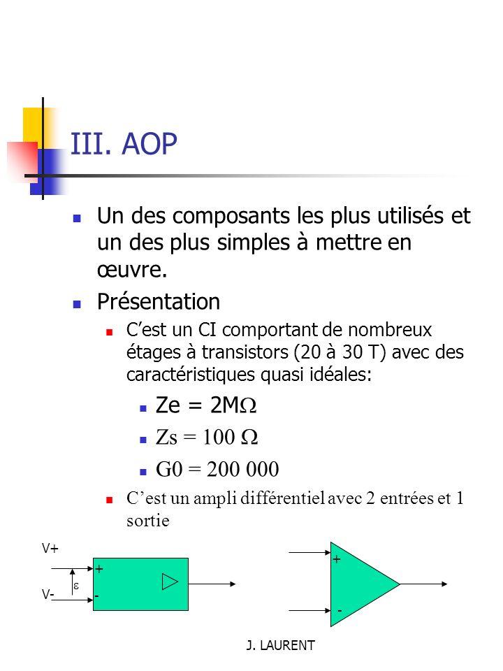 III. AOP Un des composants les plus utilisés et un des plus simples à mettre en œuvre. Présentation.