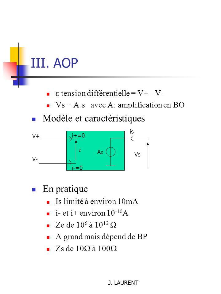 III. AOP Modèle et caractéristiques En pratique