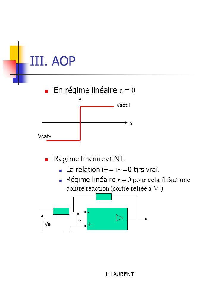 III. AOP En régime linéaire e = 0 Régime linéaire et NL