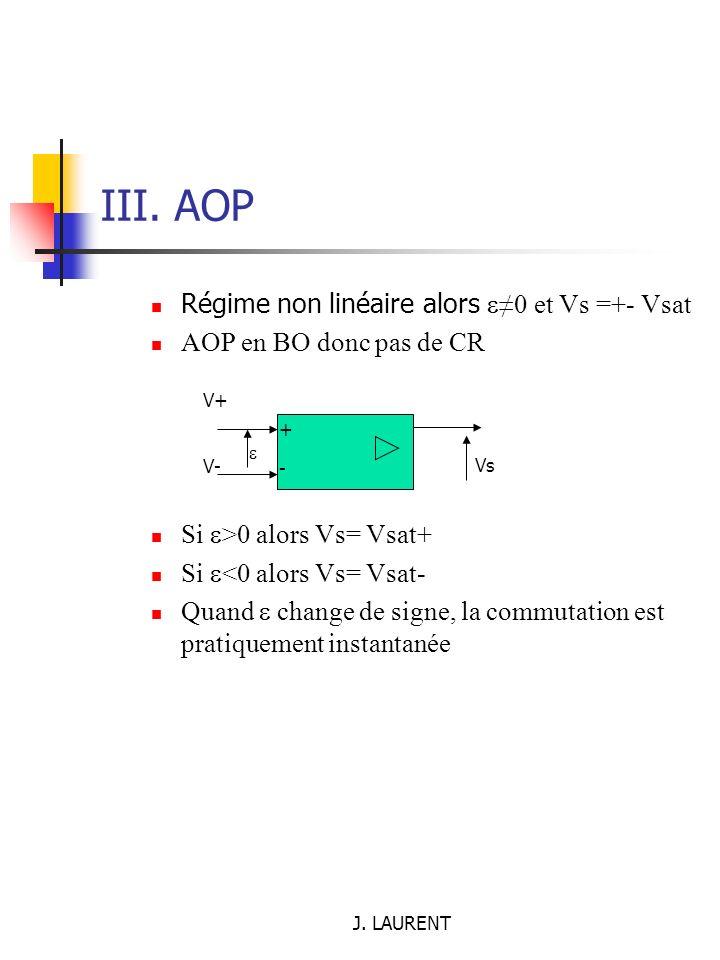 III. AOP Régime non linéaire alors e≠0 et Vs =+- Vsat