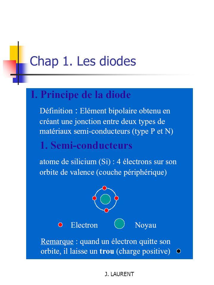 Chap 1. Les diodes J. LAURENT