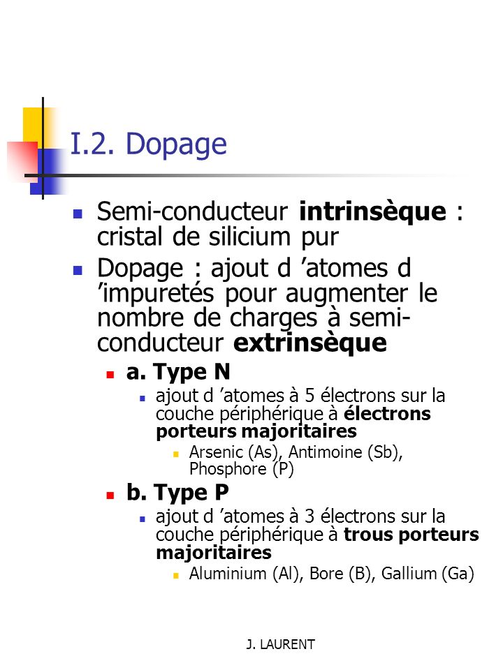 I.2. Dopage Semi-conducteur intrinsèque : cristal de silicium pur