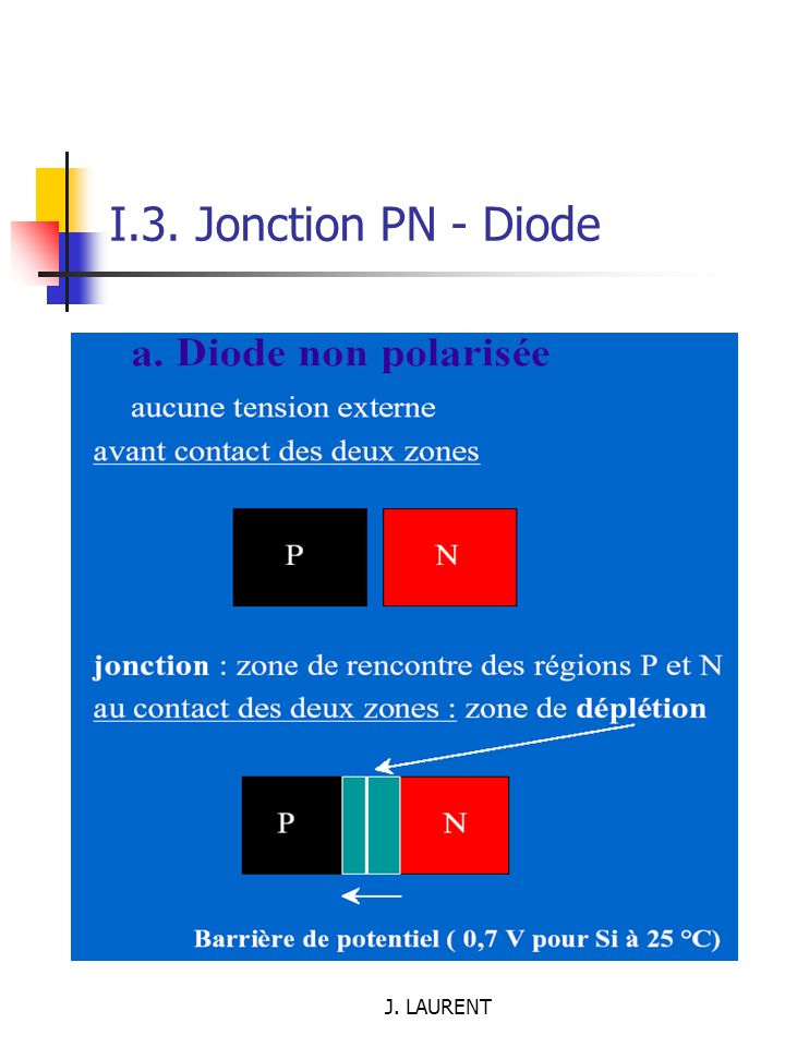 I.3. Jonction PN - Diode J. LAURENT