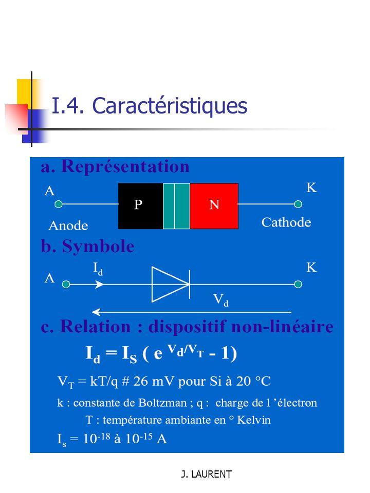 I.4. Caractéristiques J. LAURENT