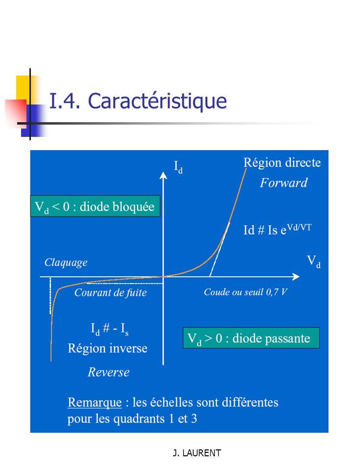 I.4. Caractéristique J. LAURENT