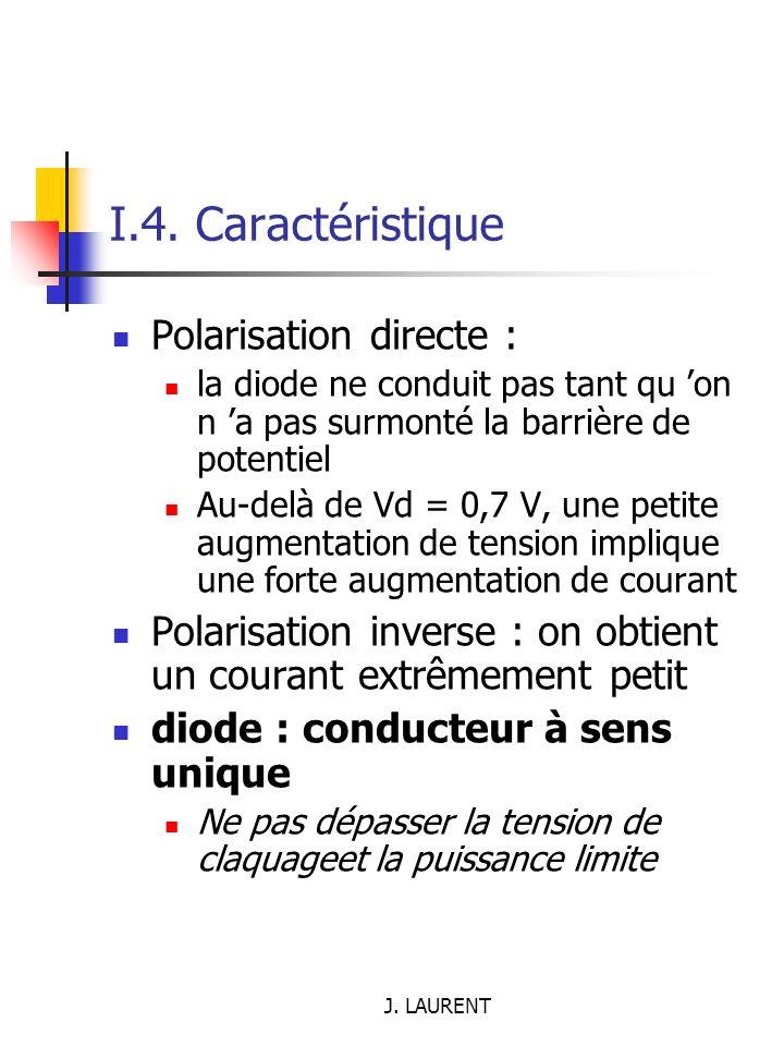 I.4. Caractéristique Polarisation directe :