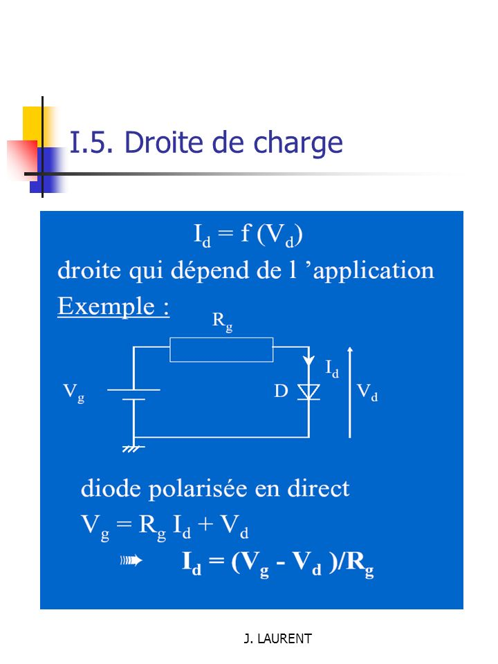 I.5. Droite de charge J. LAURENT