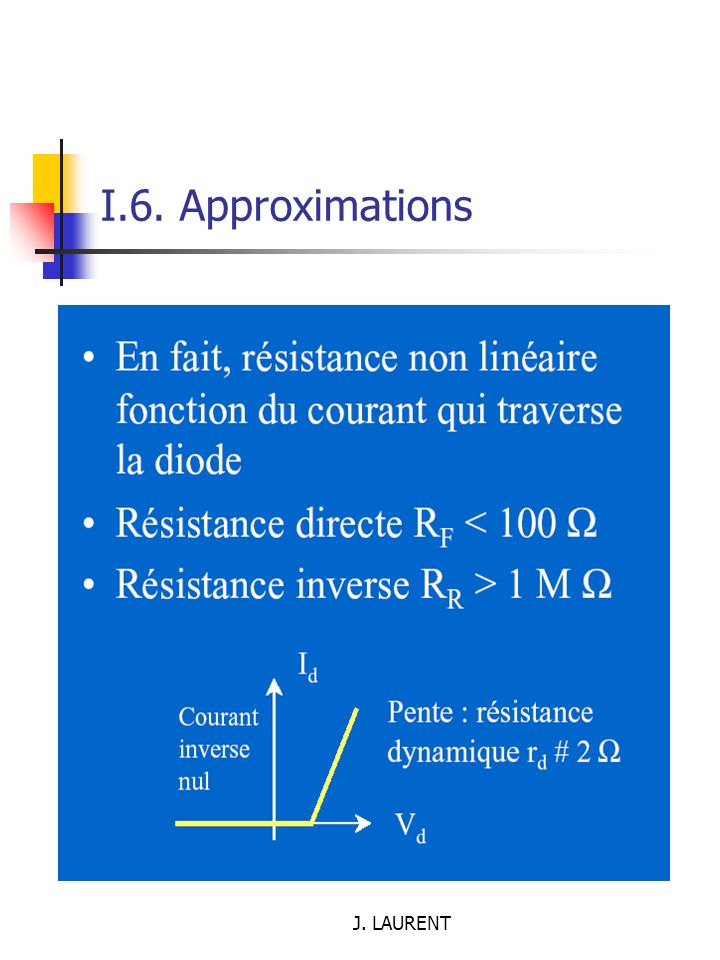 I.6. Approximations J. LAURENT
