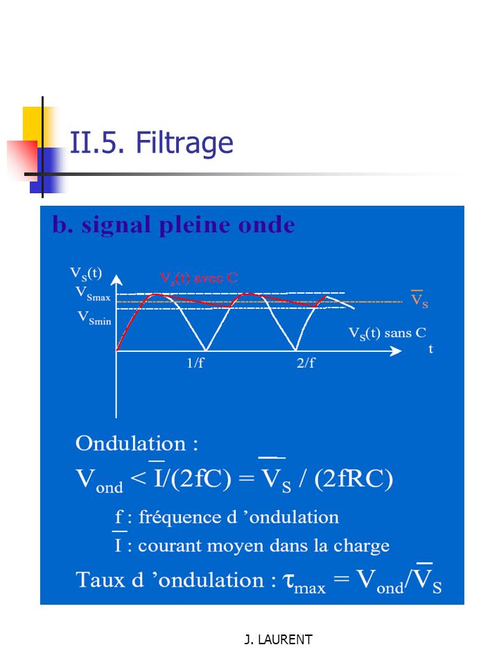 II.5. Filtrage J. LAURENT