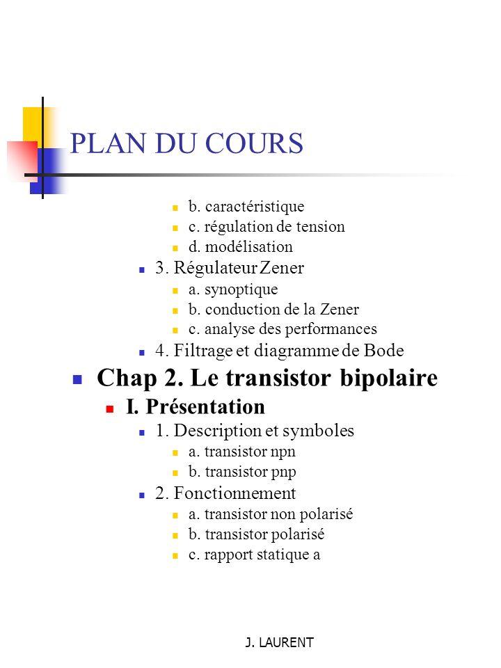 PLAN DU COURS Chap 2. Le transistor bipolaire I. Présentation