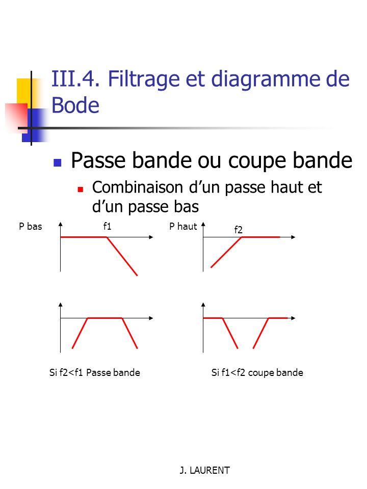III.4. Filtrage et diagramme de Bode