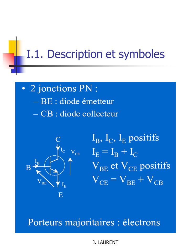 I.1. Description et symboles