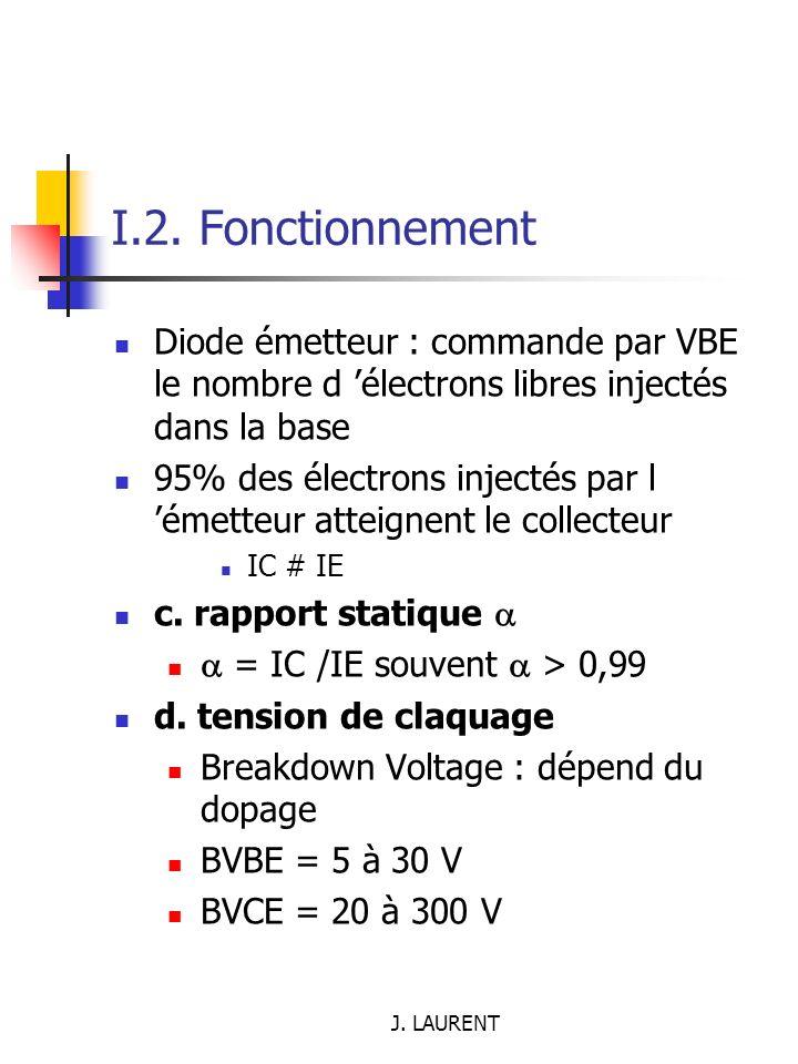 I.2. Fonctionnement Diode émetteur : commande par VBE le nombre d 'électrons libres injectés dans la base.