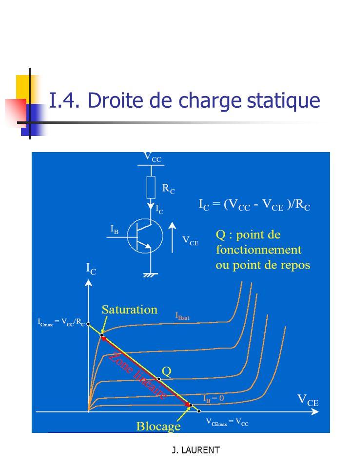 I.4. Droite de charge statique