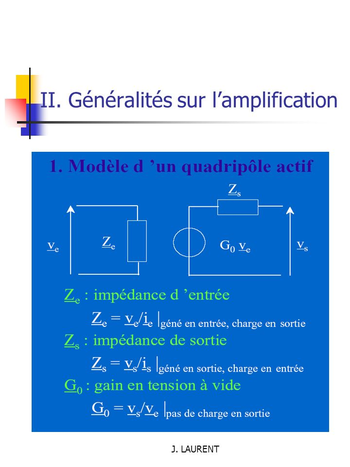II. Généralités sur l'amplification