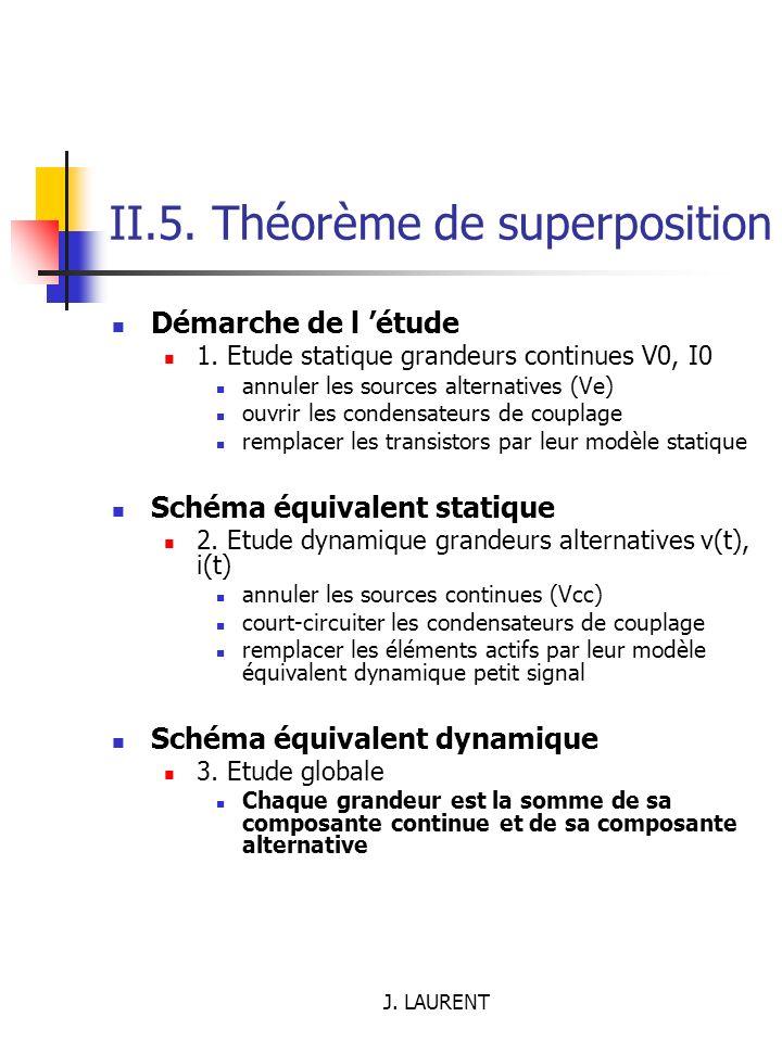 II.5. Théorème de superposition