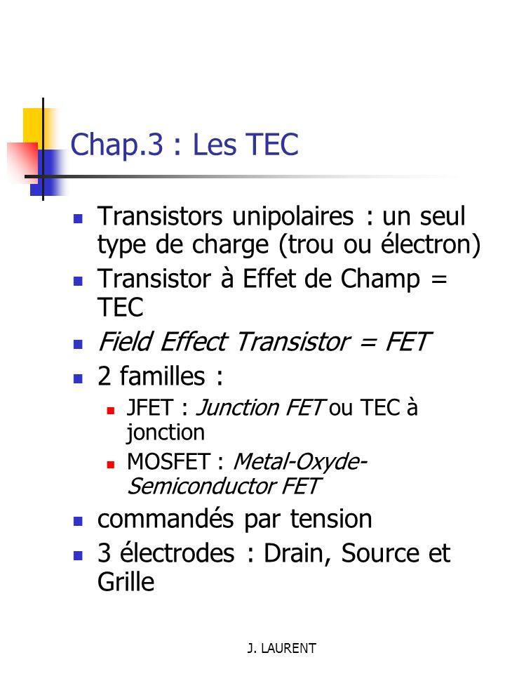 Chap.3 : Les TEC Transistors unipolaires : un seul type de charge (trou ou électron) Transistor à Effet de Champ = TEC.