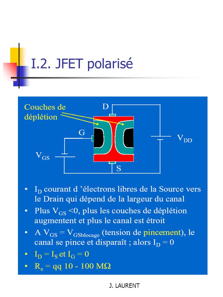 I.2. JFET polarisé J. LAURENT