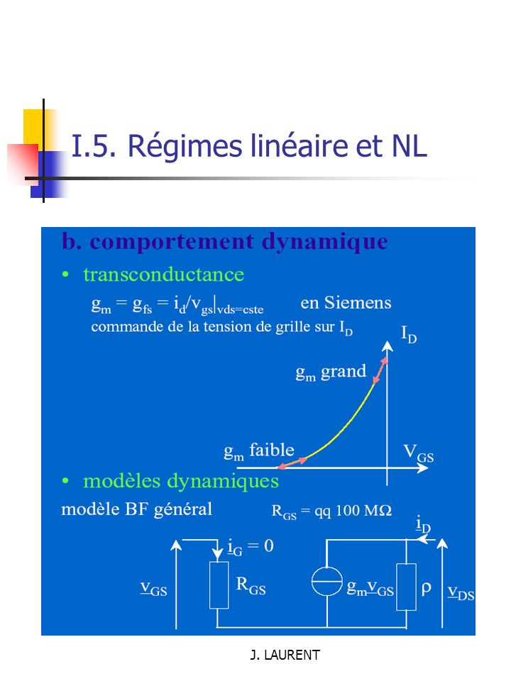 I.5. Régimes linéaire et NL