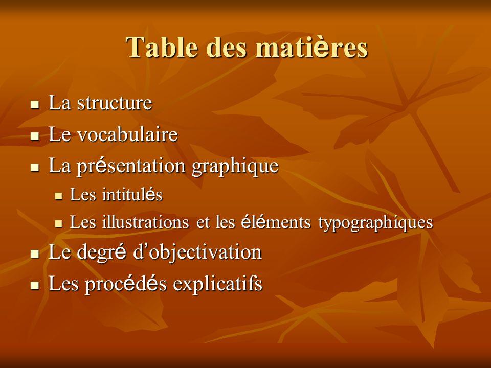 Table des matières La structure Le vocabulaire