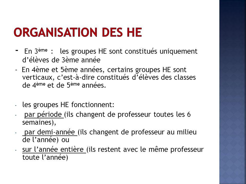 Organisation des HE - En 3ème : les groupes HE sont constitués uniquement d'élèves de 3ème année.