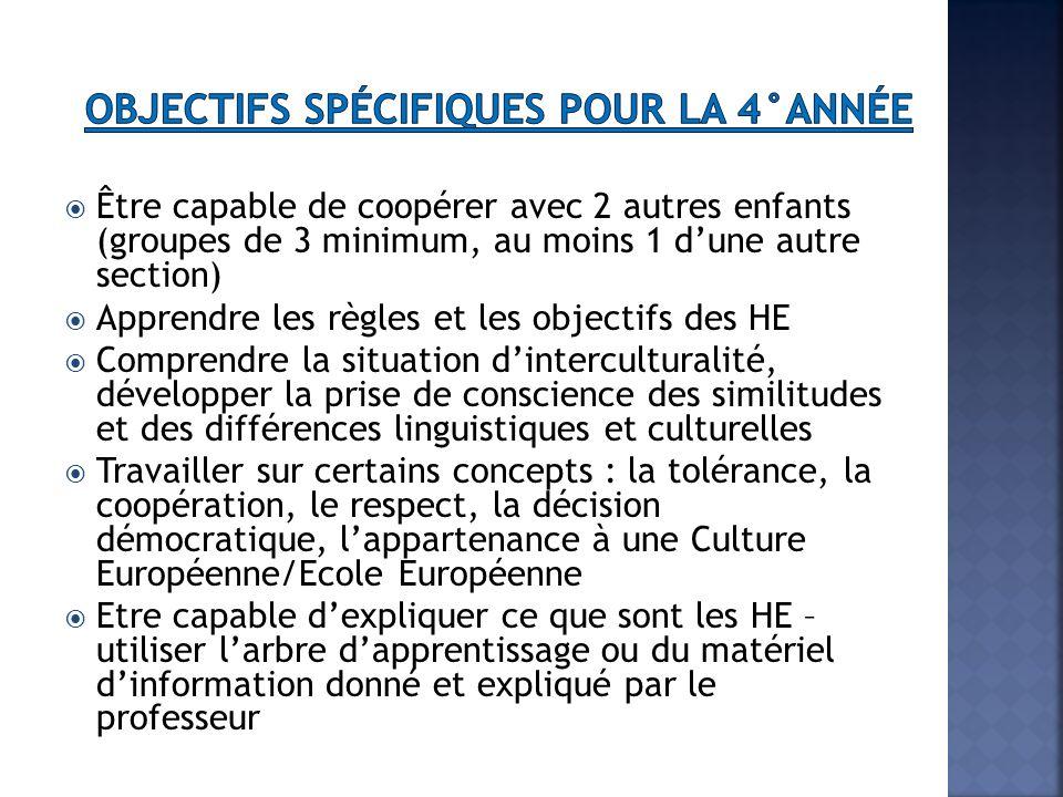 Objectifs spécifiques pour la 4°année