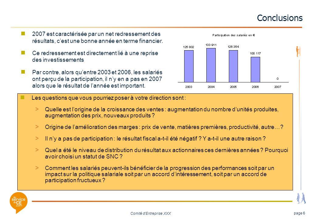 Conclusions2007 est caractérisée par un net redressement des résultats, c'est une bonne année en terme financier.