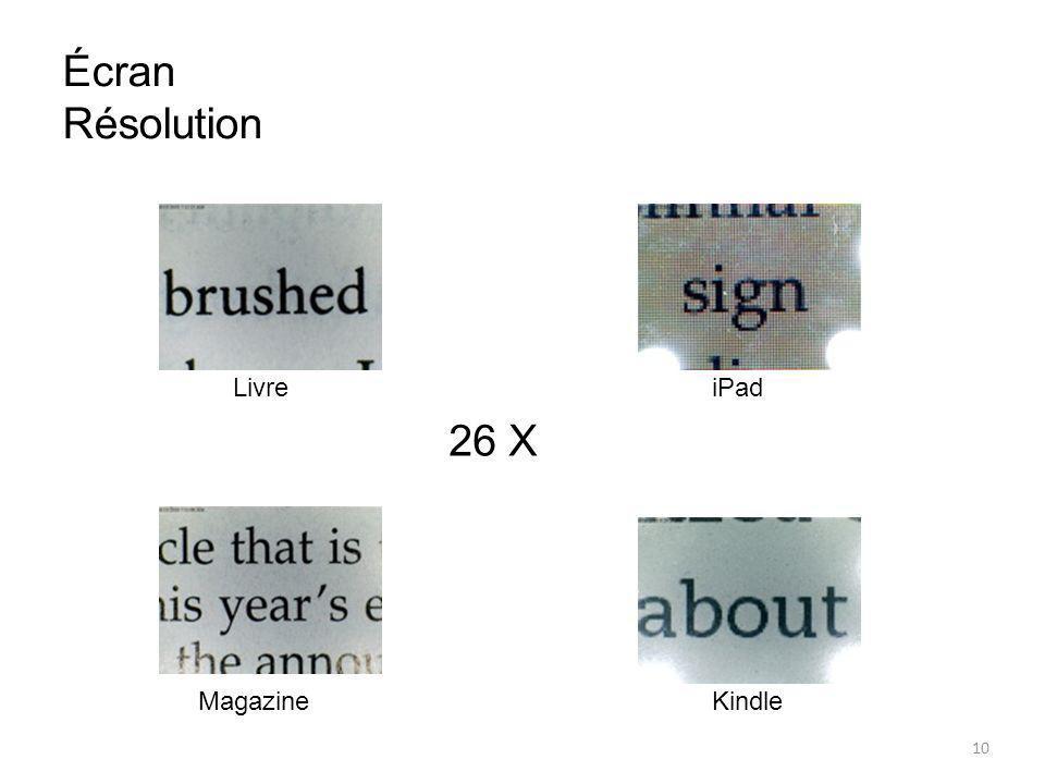 Écran Résolution Livre iPad 26 X Magazine Kindle 10