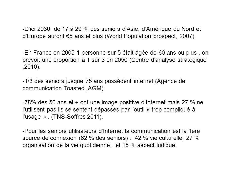 D'ici 2030, de 17 à 29 % des seniors d'Asie, d'Amérique du Nord et d'Europe auront 65 ans et plus (World Population prospect, 2007)