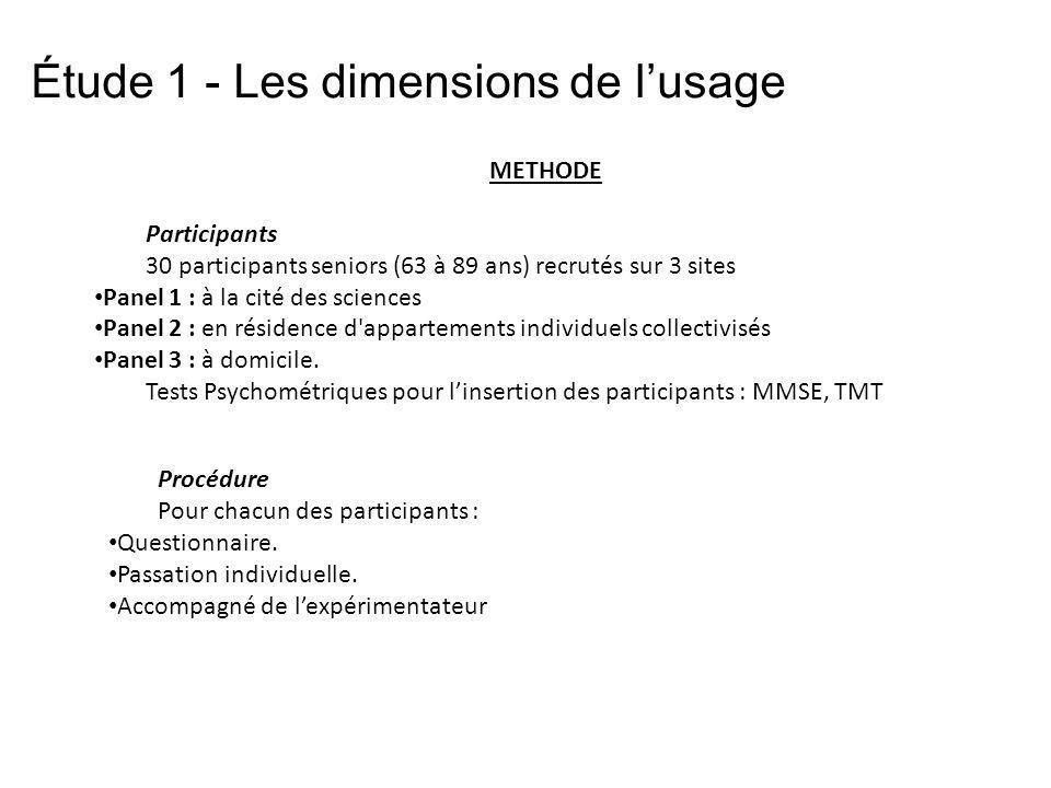 Étude 1 - Les dimensions de l'usage
