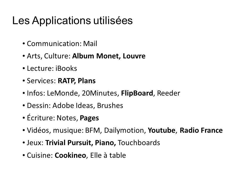 Les Applications utilisées