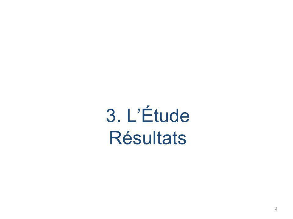 3. L'Étude Résultats 4