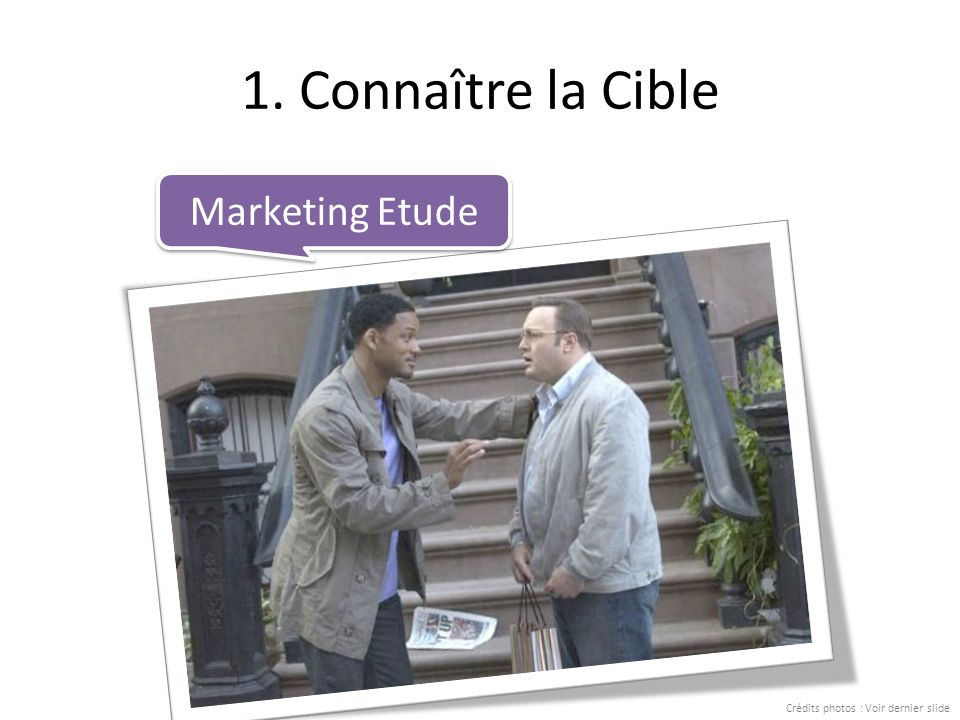 1. Connaître la Cible Marketing Etude