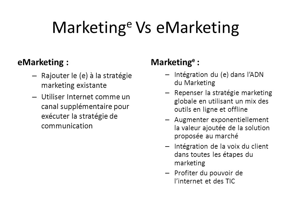 Marketinge Vs eMarketing