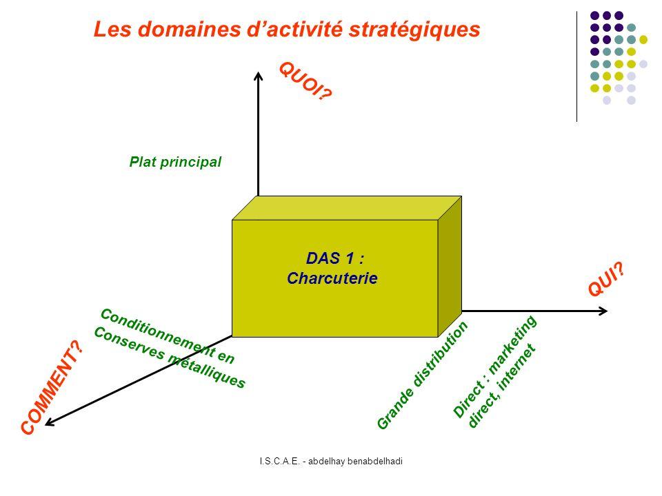 Les domaines d'activité stratégiques