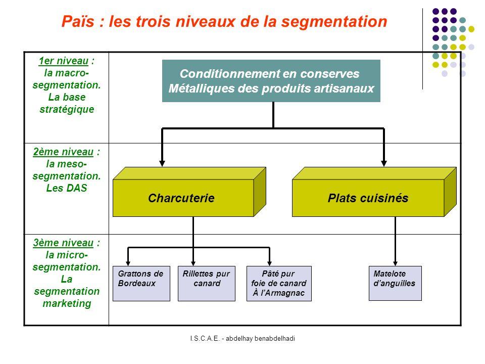 Païs : les trois niveaux de la segmentation
